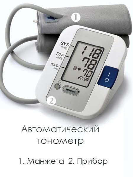Автоматический тонометр на плечо